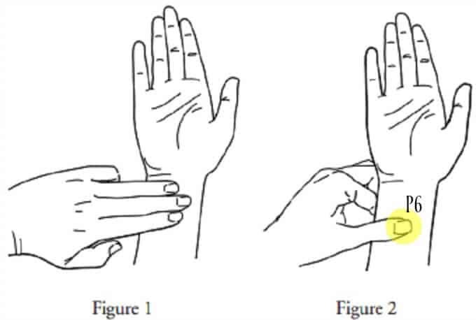 Home remedies for nausea using the P6 acupression point located on the inner wrist.